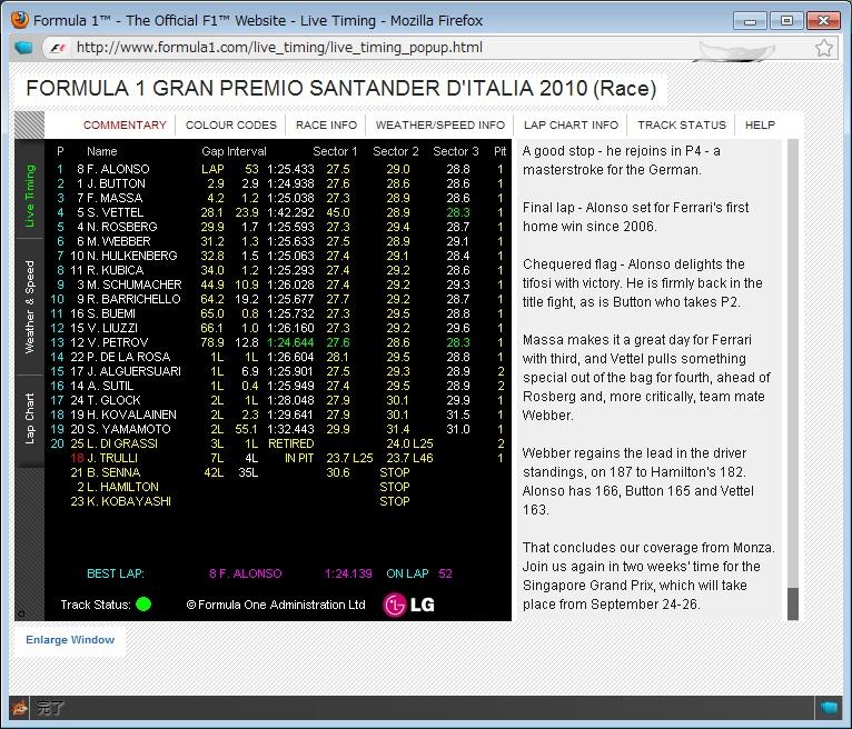 Result_italia