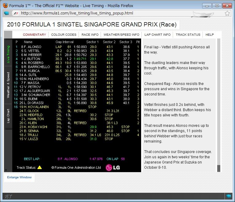 Result_singapore