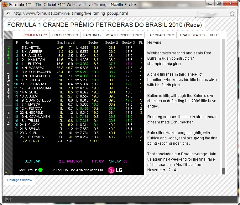 Reslt_brasil