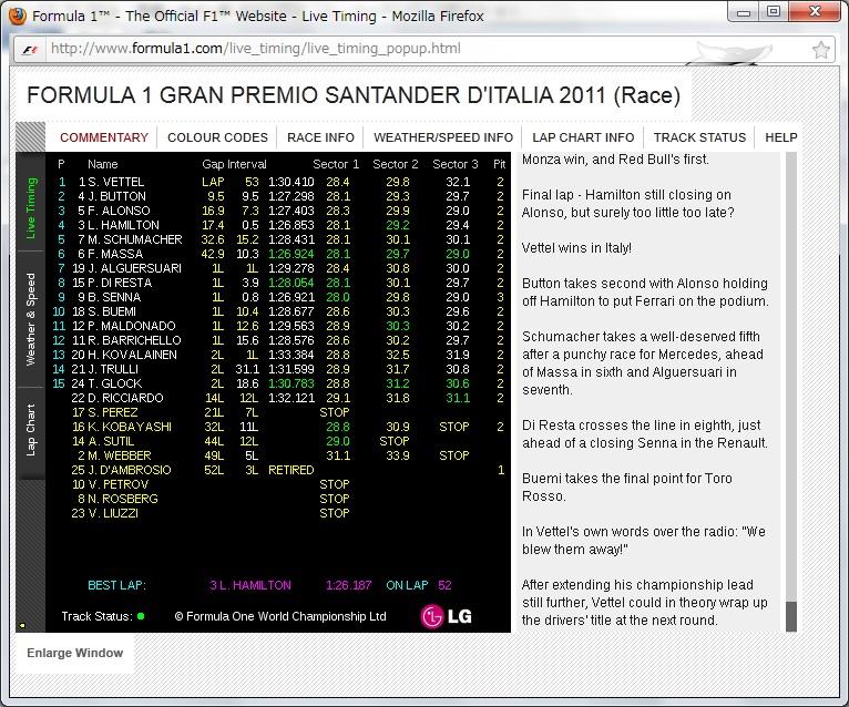 Result_2011_italia