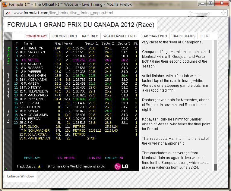 Result_2012_canada