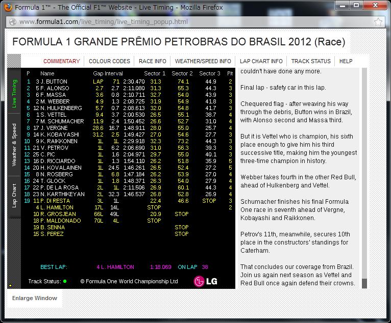 Result_2012_brasil